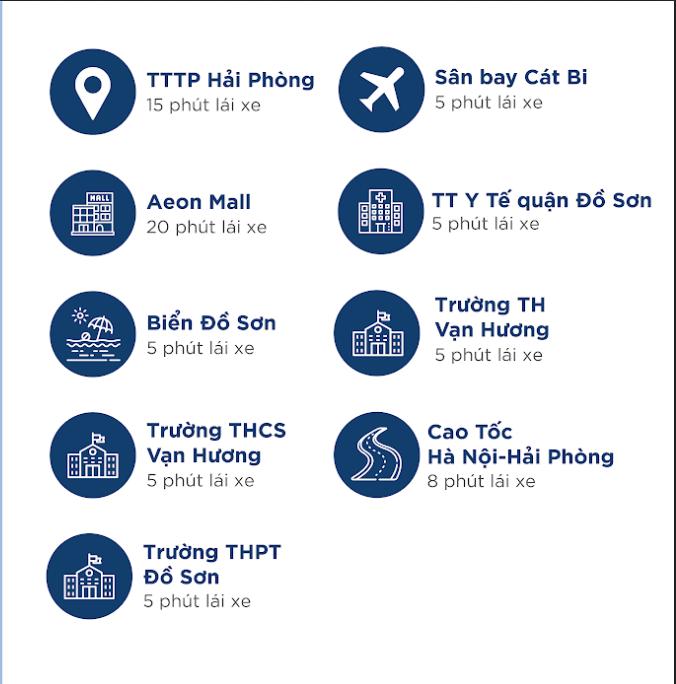 Hệ thống tiện ích ngoại khu dự án Hoa Phượng Đồ Sơn Hải Phòng
